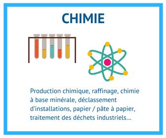 Leads pour les fournisseurs d'équipements industriels pour la production chimique