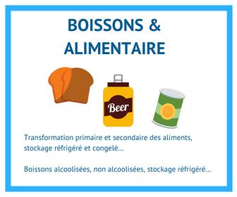 Leads pour les fournisseurs d'équipements industriels pour la production alimentaire et les boissons