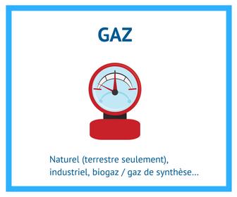 Leads pour les fournisseurs d'équipements industriels pour la production pharmaceutique de gaz