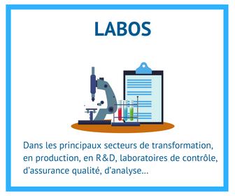 Leads pour les fournisseurs d'équipements industriels pour la production laboratoire