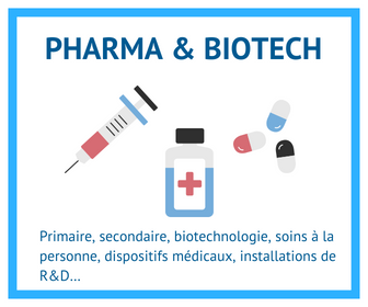 Leads pour les fournisseurs d'équipements industriels pour la production pharmaceutique