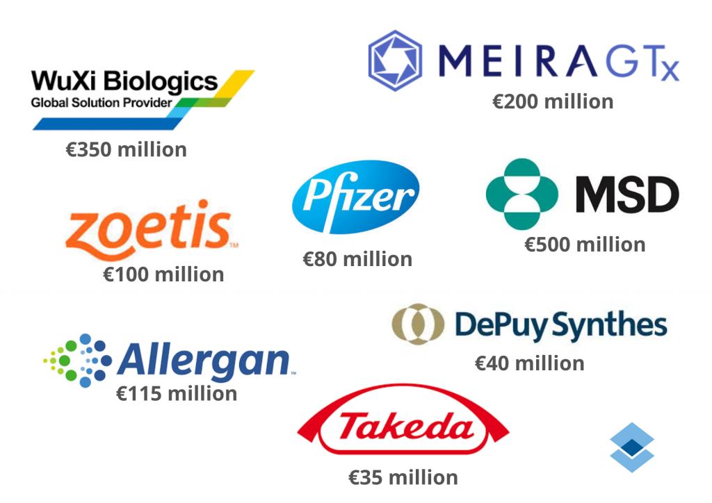 Industries de transformation irlandaises: Notre point sur les Investissements dans l'industrie pharmaceutique Irlandaise